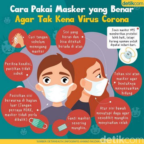 Memilih Masker Flu Yang Baik masalah karena sebagian besar